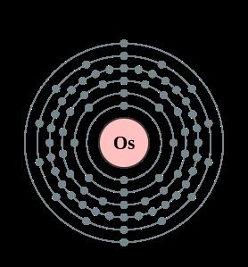 توزيع_إلكتروني_076_أوزميوم.svg