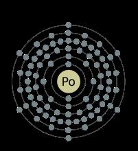 Electron_shell_084_polonium